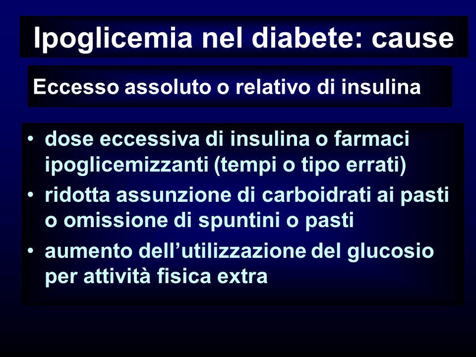 Ipoglicemia nel diabete: cause