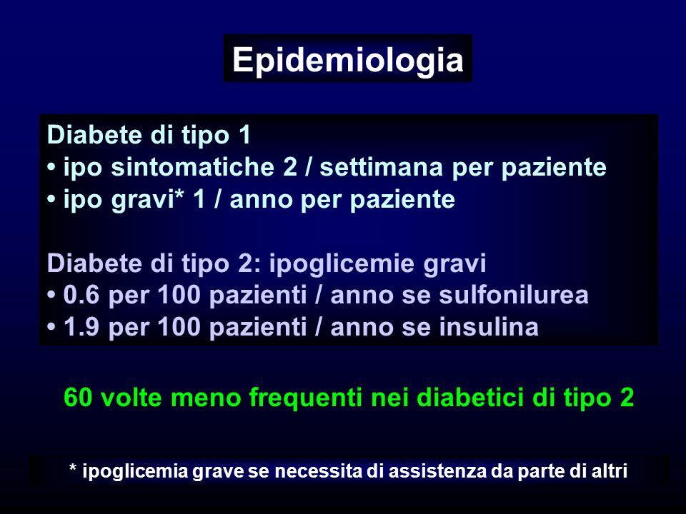 Epidemiologia Diabete di tipo 1