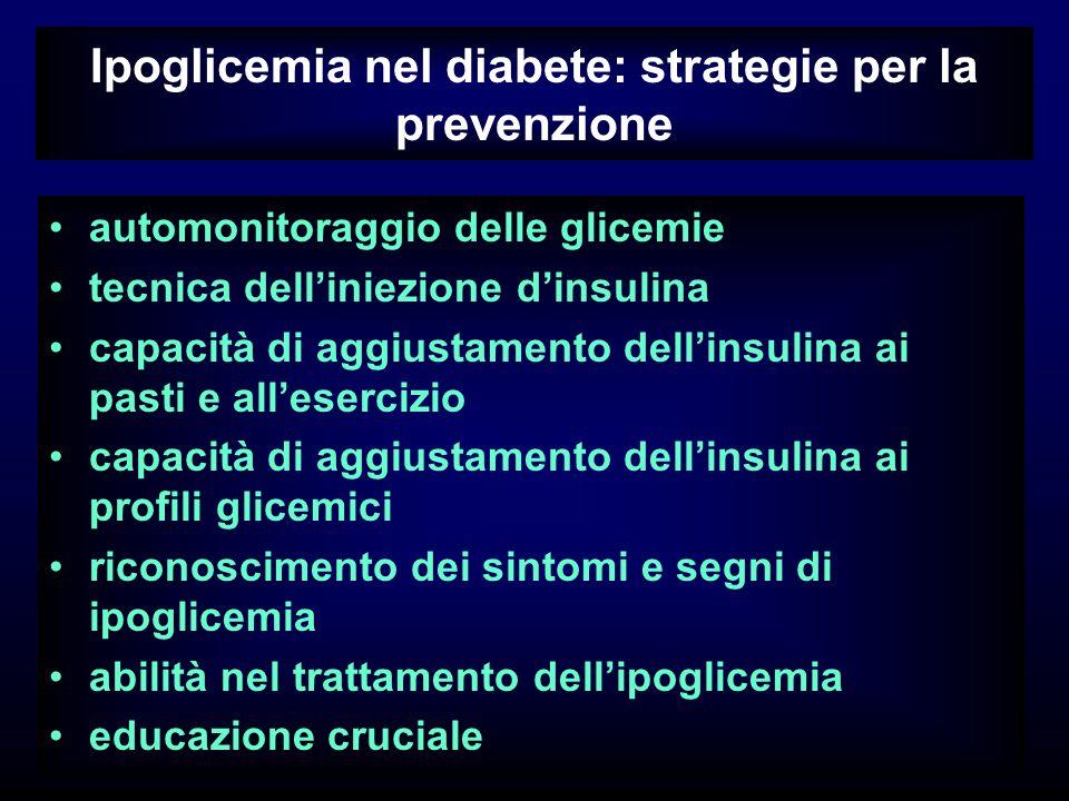 Ipoglicemia nel diabete: strategie per la prevenzione