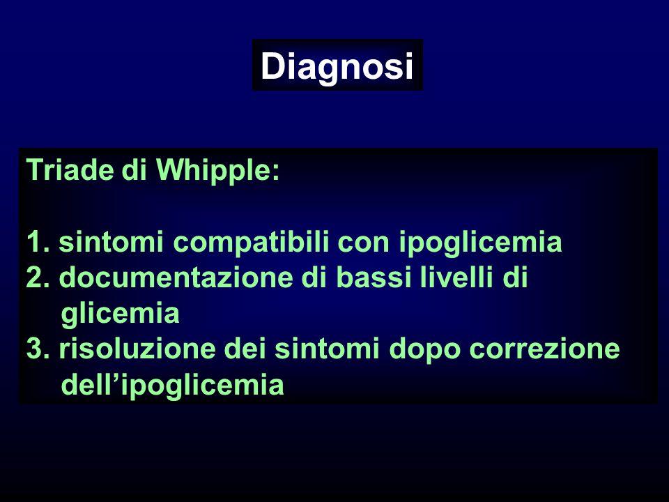 Diagnosi Triade di Whipple: 1. sintomi compatibili con ipoglicemia