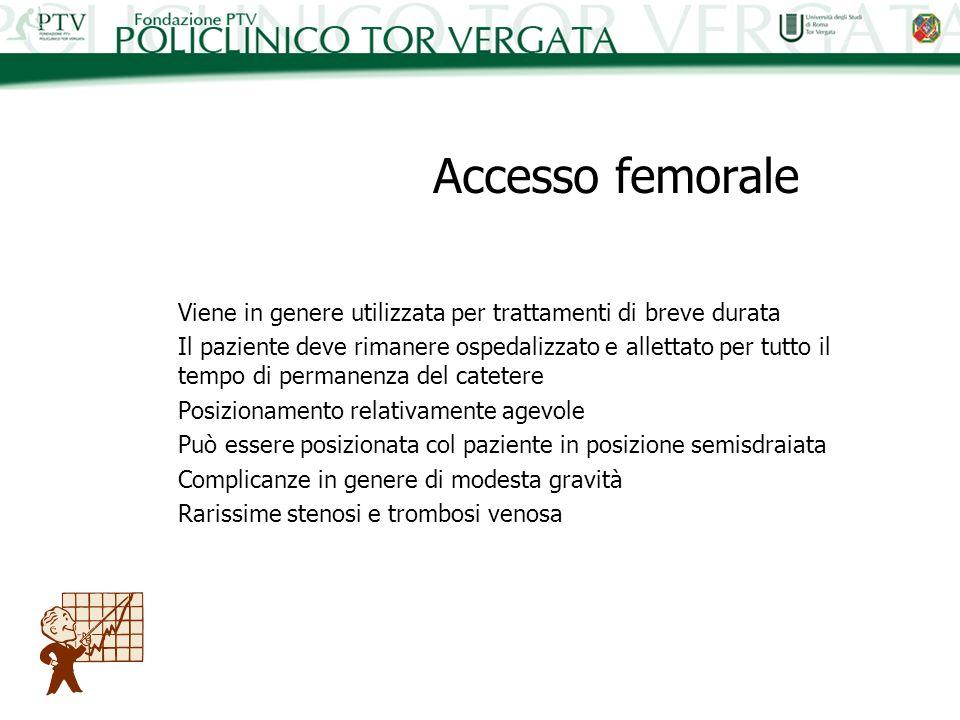 Accesso femorale Viene in genere utilizzata per trattamenti di breve durata.