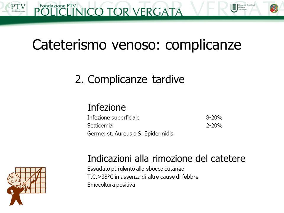 Cateterismo venoso: complicanze