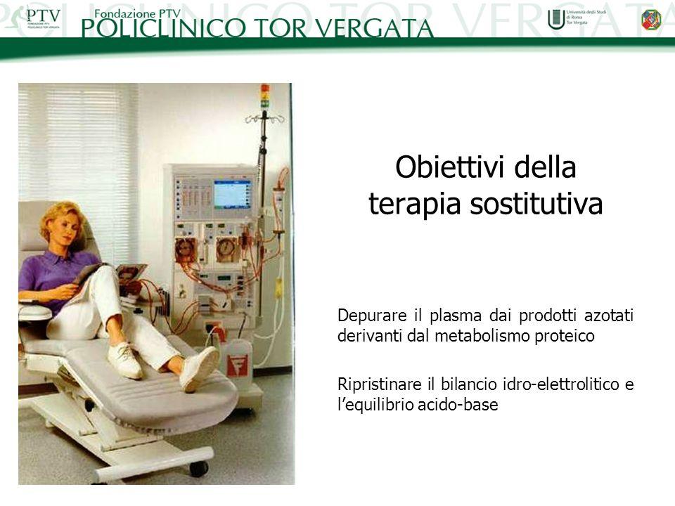 Obiettivi della terapia sostitutiva