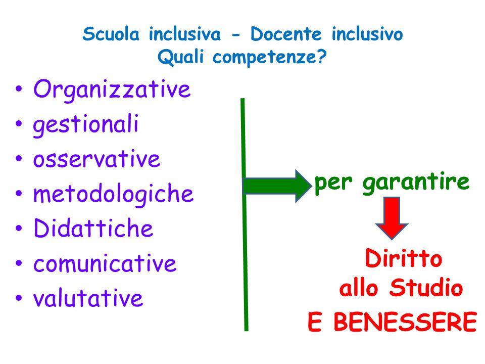 Scuola inclusiva - Docente inclusivo Quali competenze