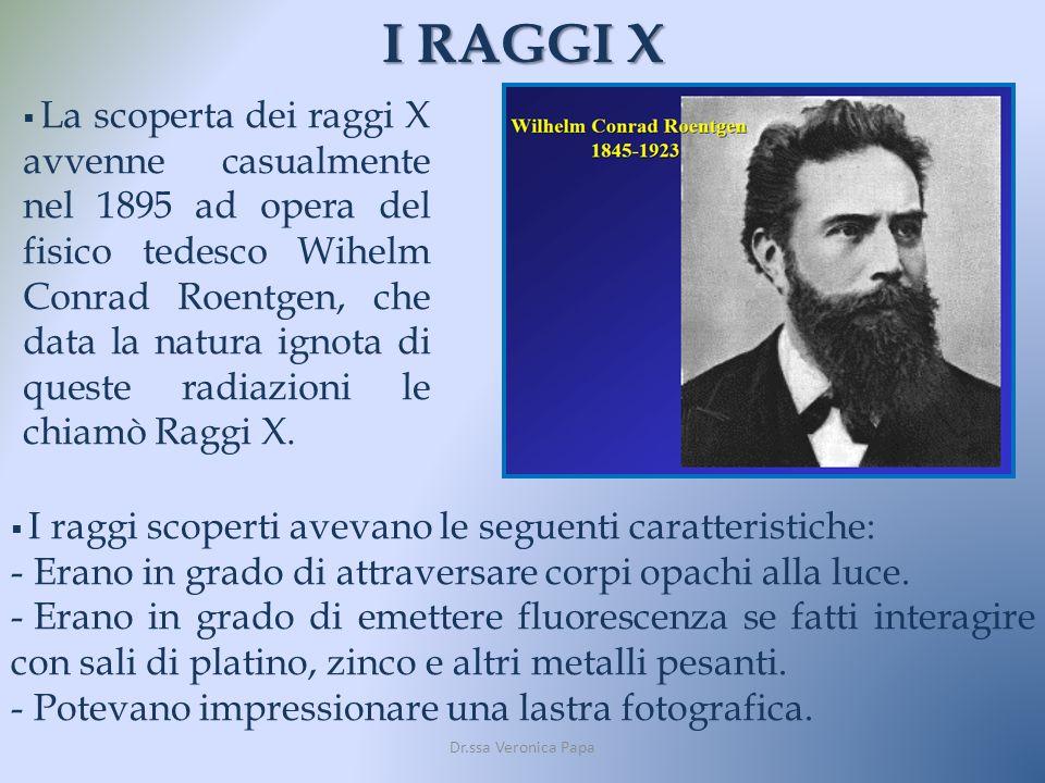 I RAGGI X Erano in grado di attraversare corpi opachi alla luce.