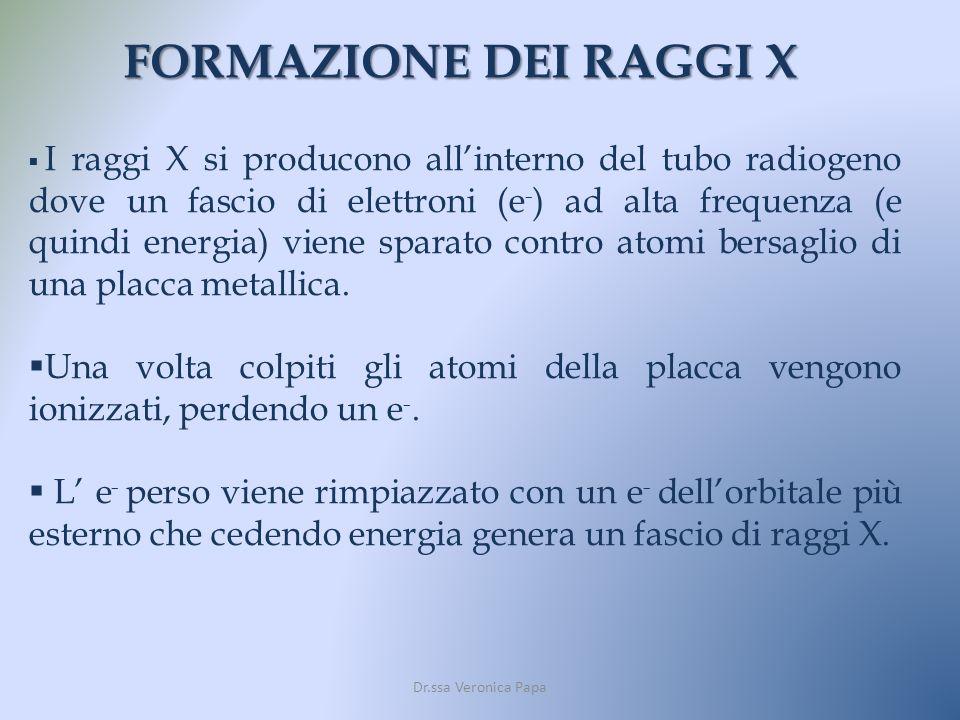 FORMAZIONE DEI RAGGI X