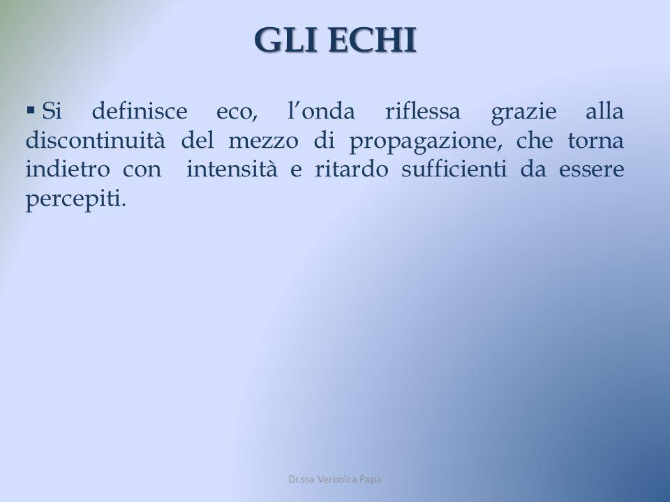 GLI ECHI