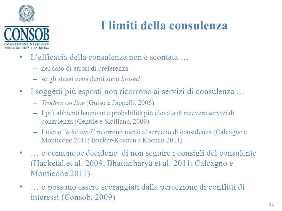 I limiti della consulenza