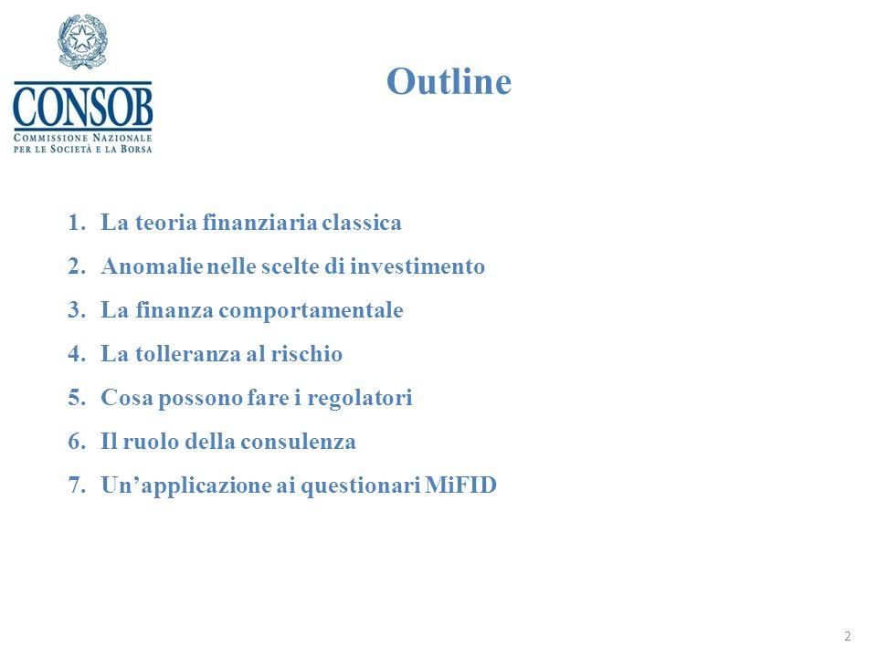 Outline La teoria finanziaria classica