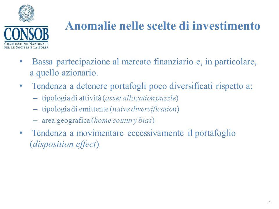 Anomalie nelle scelte di investimento