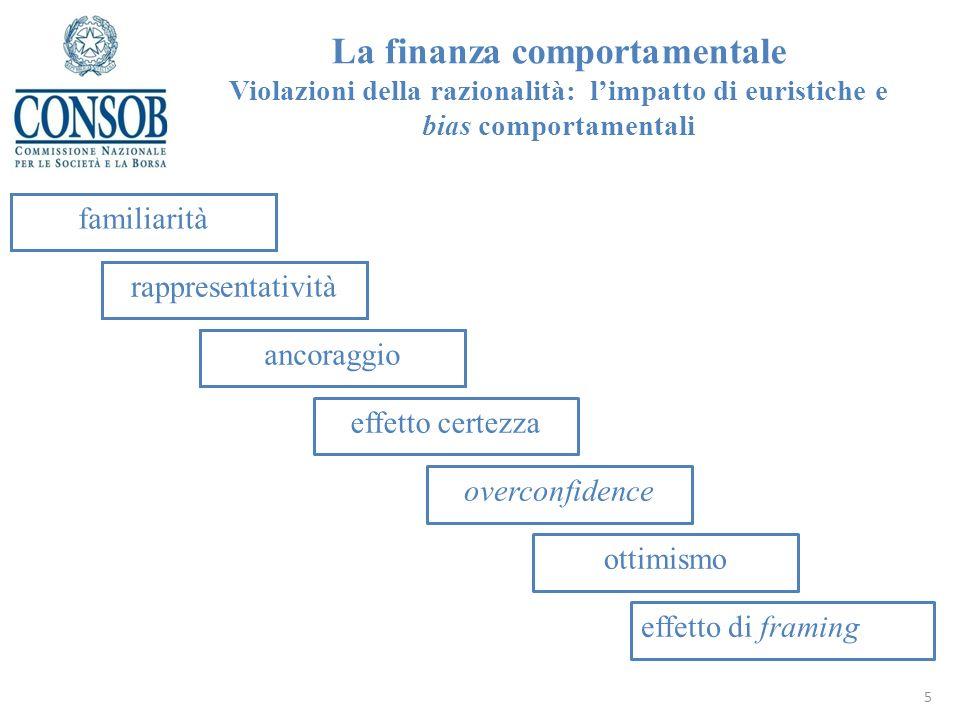 La finanza comportamentale Violazioni della razionalità: l'impatto di euristiche e bias comportamentali