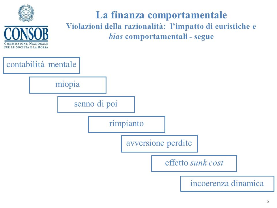 La finanza comportamentale Violazioni della razionalità: l'impatto di euristiche e bias comportamentali - segue