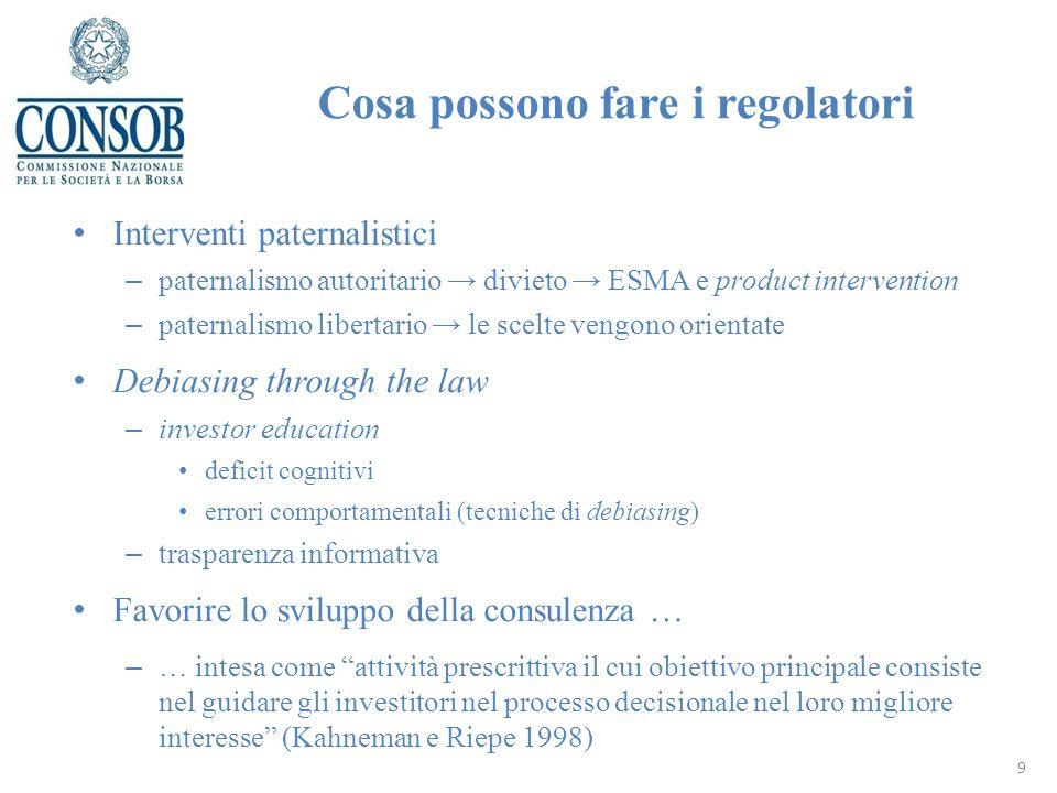 Cosa possono fare i regolatori