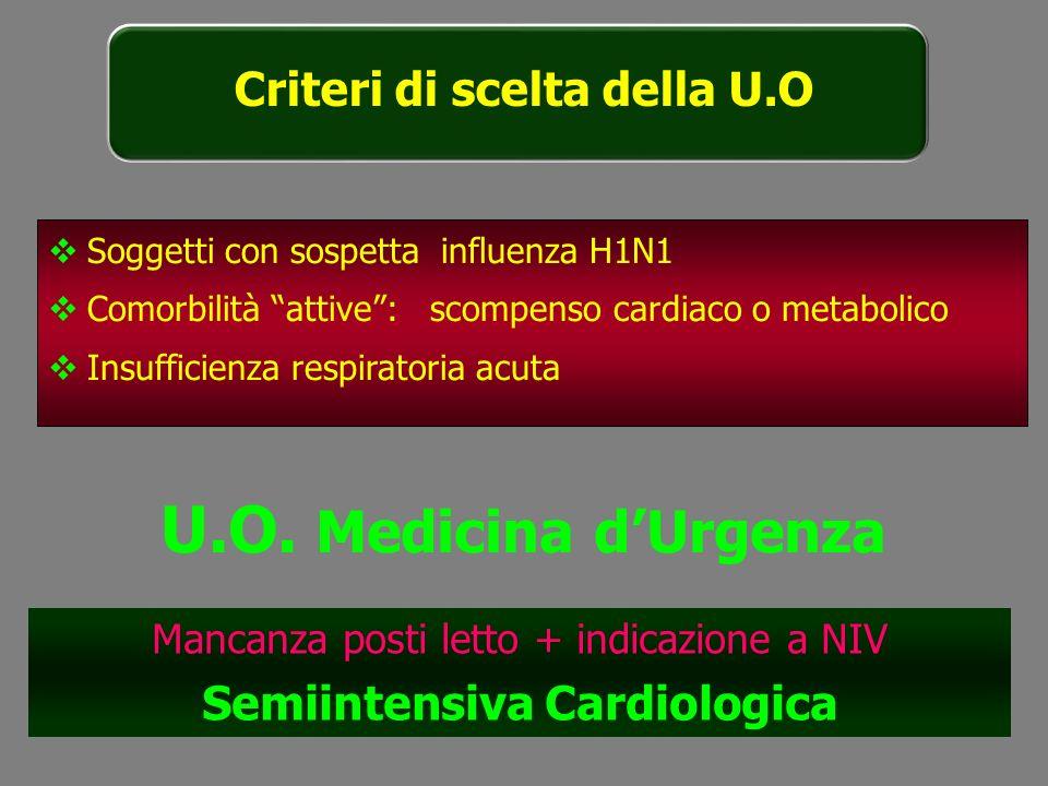 Criteri di scelta della U.O Semiintensiva Cardiologica