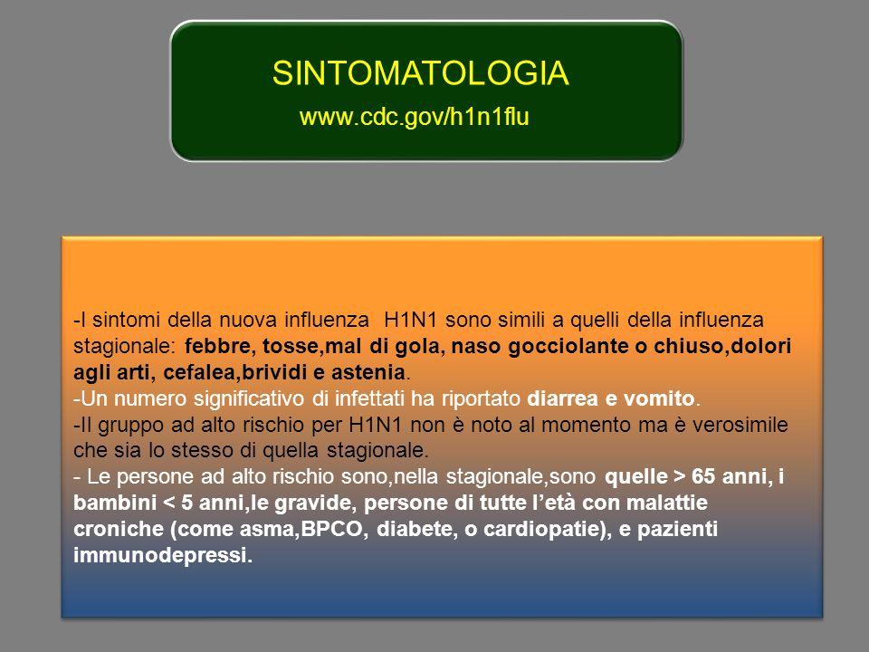 SINTOMATOLOGIA www.cdc.gov/h1n1flu