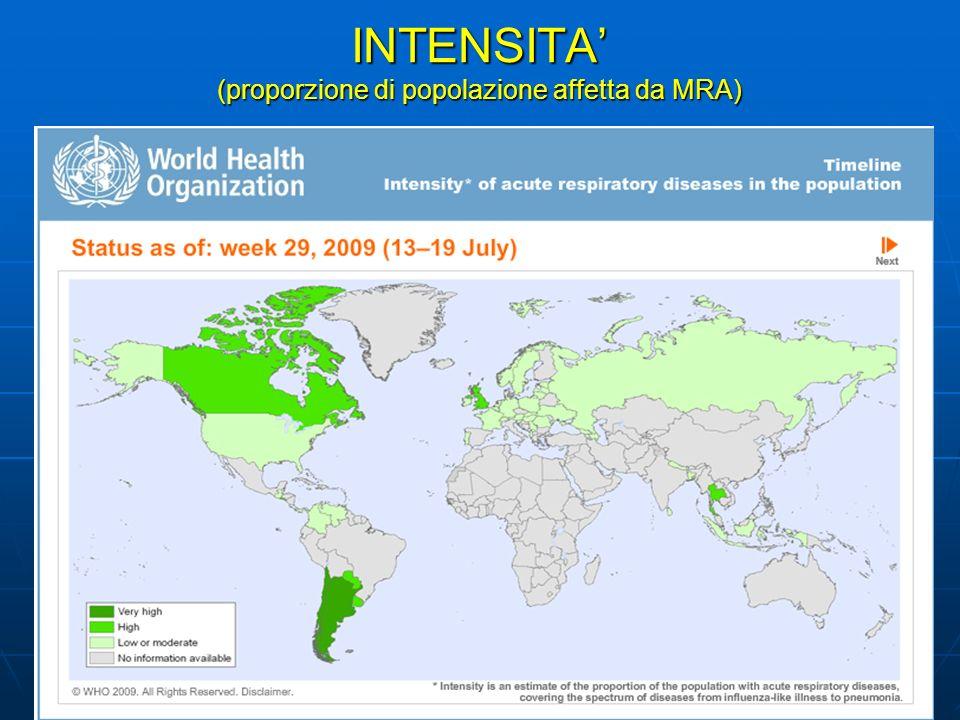 INTENSITA' (proporzione di popolazione affetta da MRA)