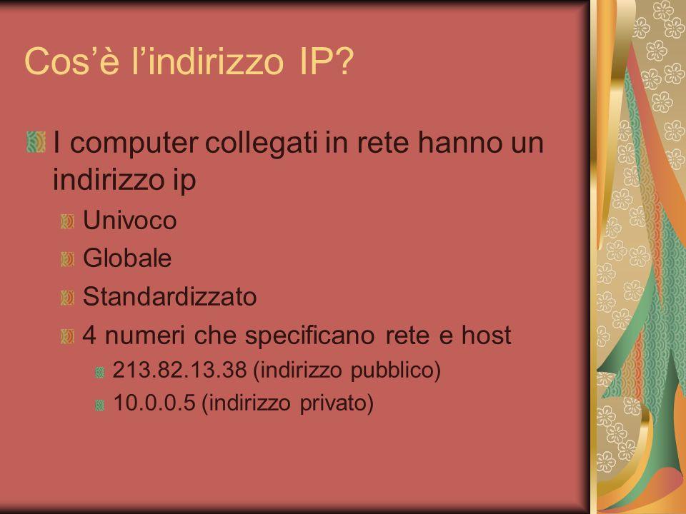 Cos'è l'indirizzo IP I computer collegati in rete hanno un indirizzo ip. Univoco. Globale. Standardizzato.