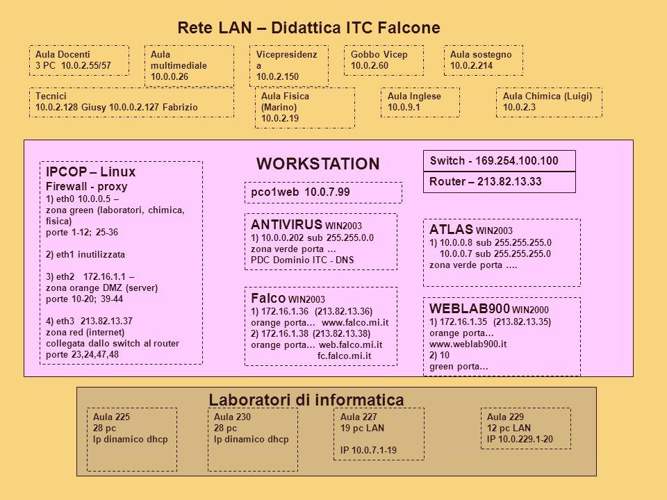 Rete LAN – Didattica ITC Falcone