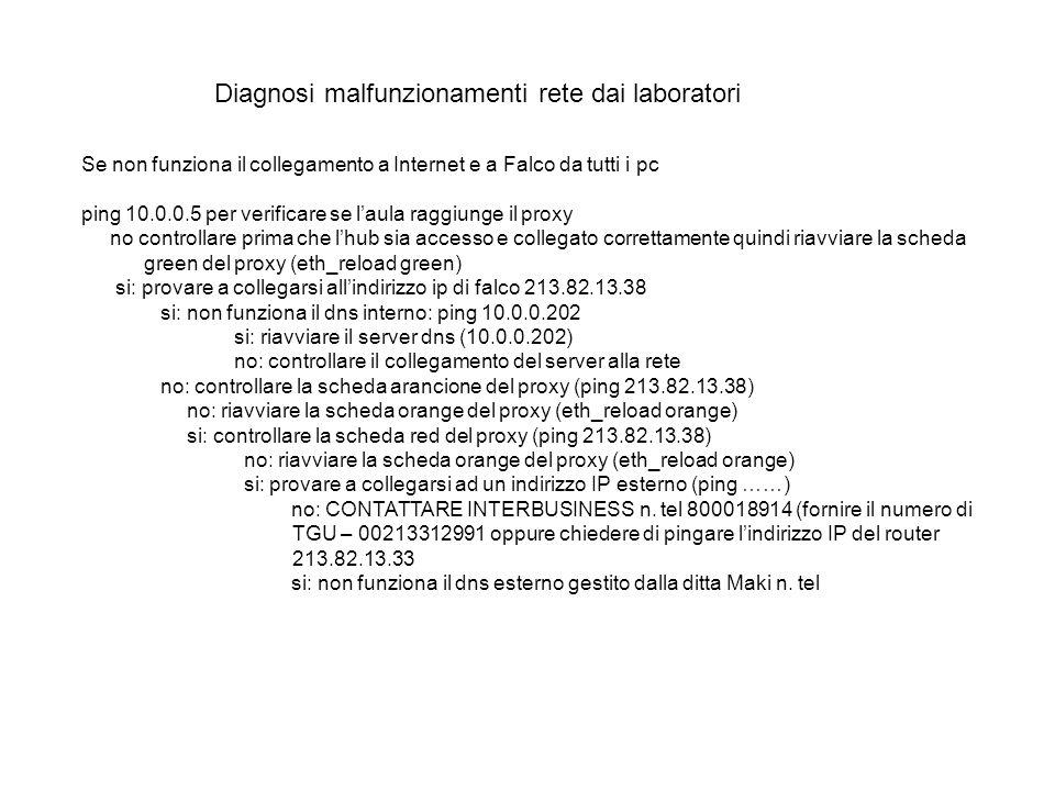 Diagnosi malfunzionamenti rete dai laboratori