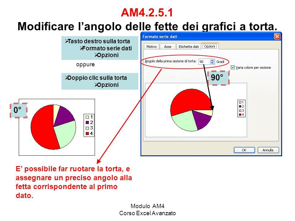AM4.2.5.1 Modificare l'angolo delle fette dei grafici a torta.