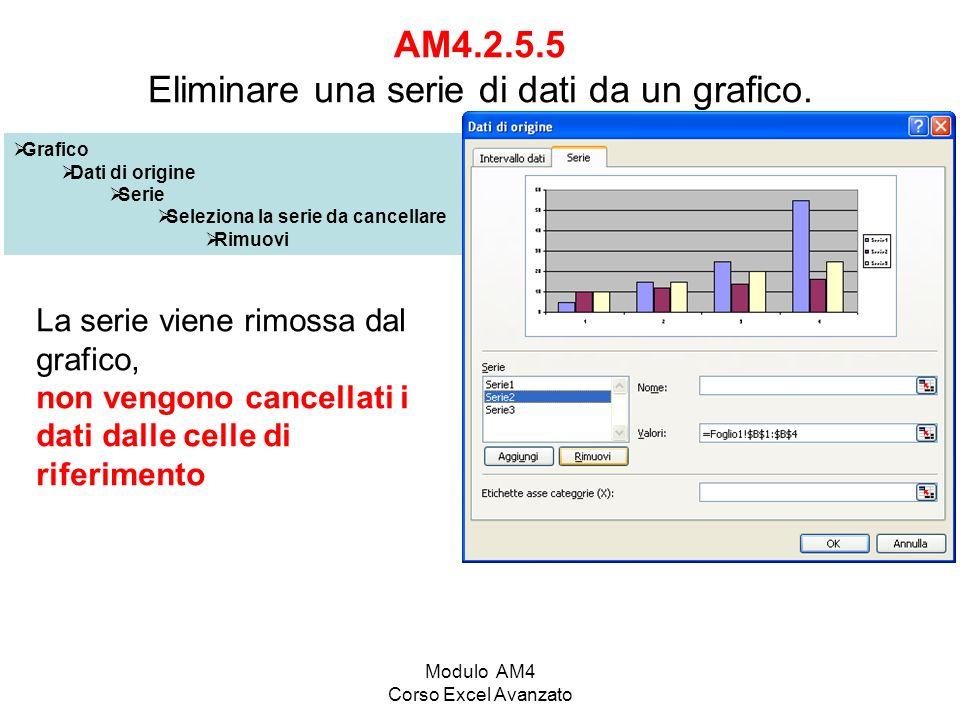 AM4.2.5.5 Eliminare una serie di dati da un grafico.