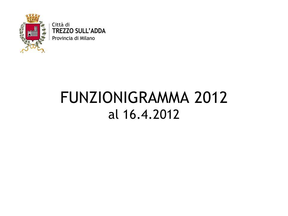 FUNZIONIGRAMMA 2012 al 16.4.2012