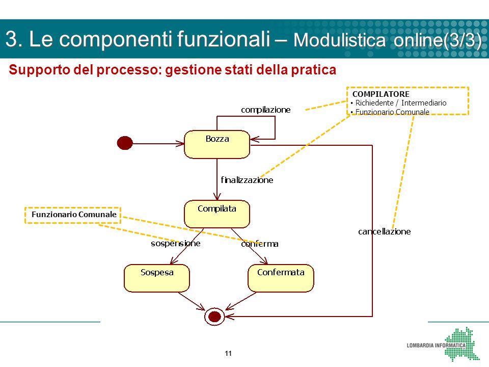 3. Le componenti funzionali – Modulistica online(3/3)