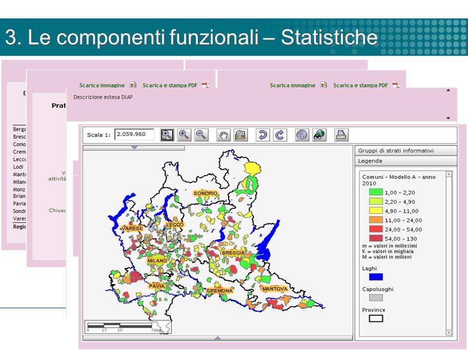 3. Le componenti funzionali – Statistiche