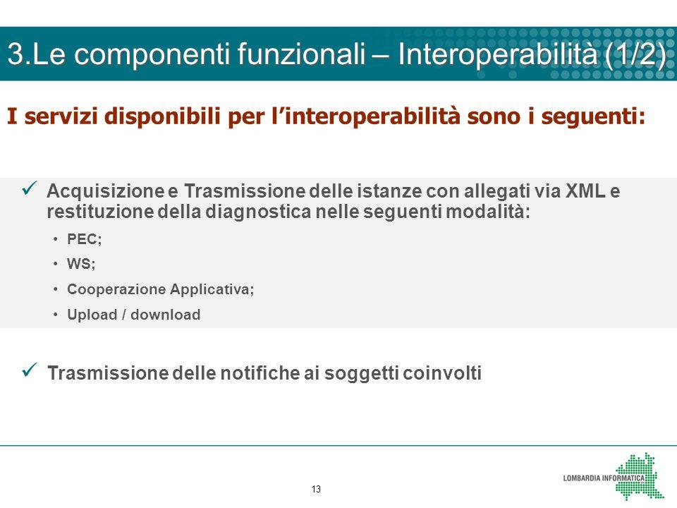 3.Le componenti funzionali – Interoperabilità (1/2)