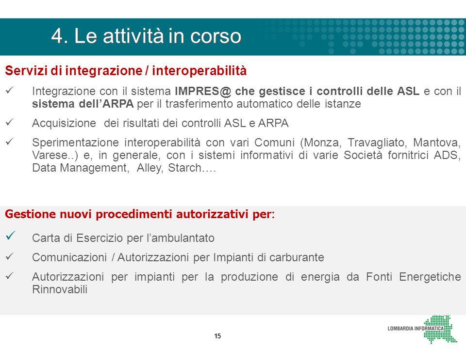 4. Le attività in corso Servizi di integrazione / interoperabilità