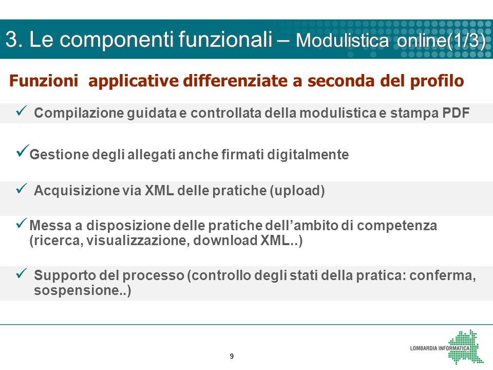 3. Le componenti funzionali – Modulistica online(1/3)