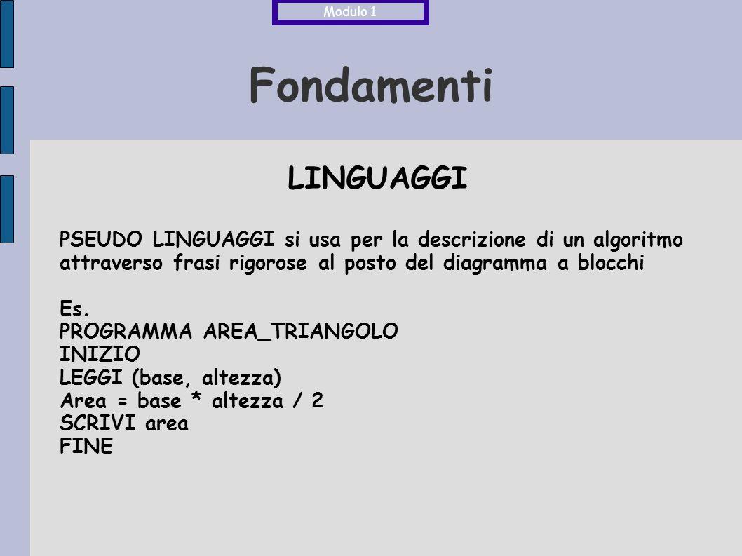 Modulo 1 Fondamenti. LINGUAGGI.