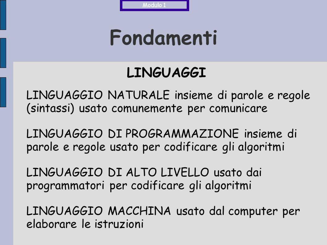 Modulo 1 Fondamenti. LINGUAGGI. LINGUAGGIO NATURALE insieme di parole e regole (sintassi) usato comunemente per comunicare.