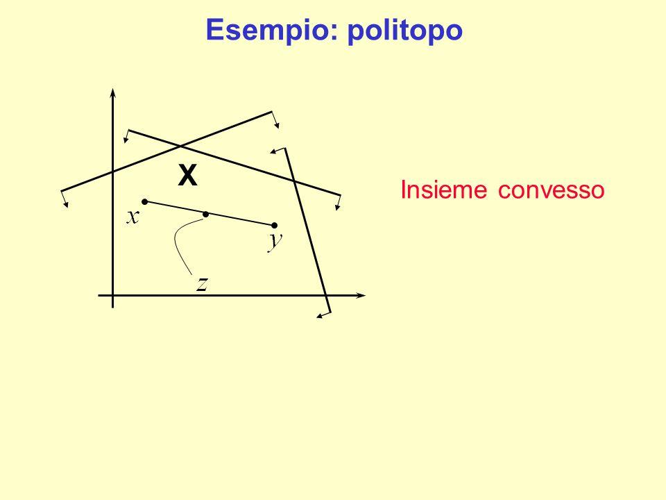 Esempio: politopo X Insieme convesso