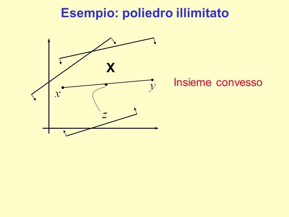 Esempio: poliedro illimitato