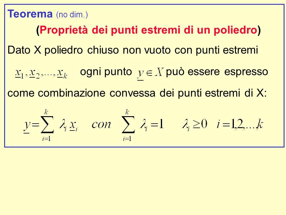Teorema (no dim.) (Proprietà dei punti estremi di un poliedro) Dato X poliedro chiuso non vuoto con punti estremi.