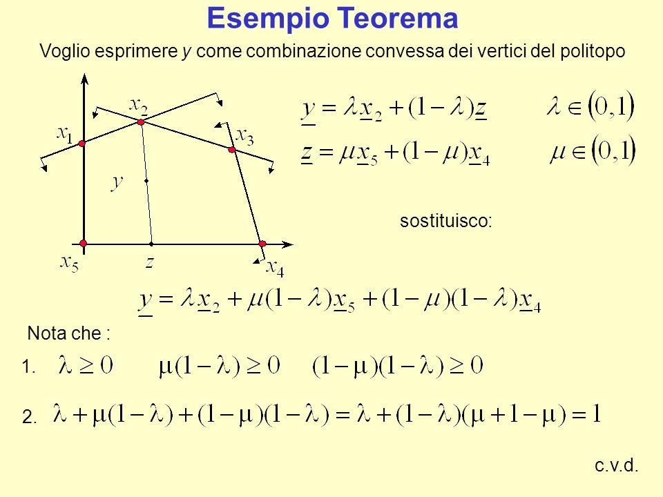 Voglio esprimere y come combinazione convessa dei vertici del politopo