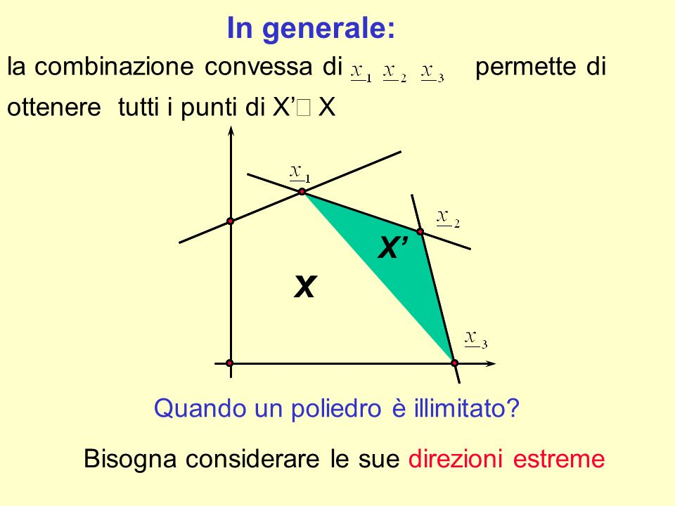 In generale: la combinazione convessa di permette di ottenere tutti i punti di X'Ì X.