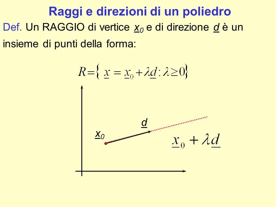 Raggi e direzioni di un poliedro