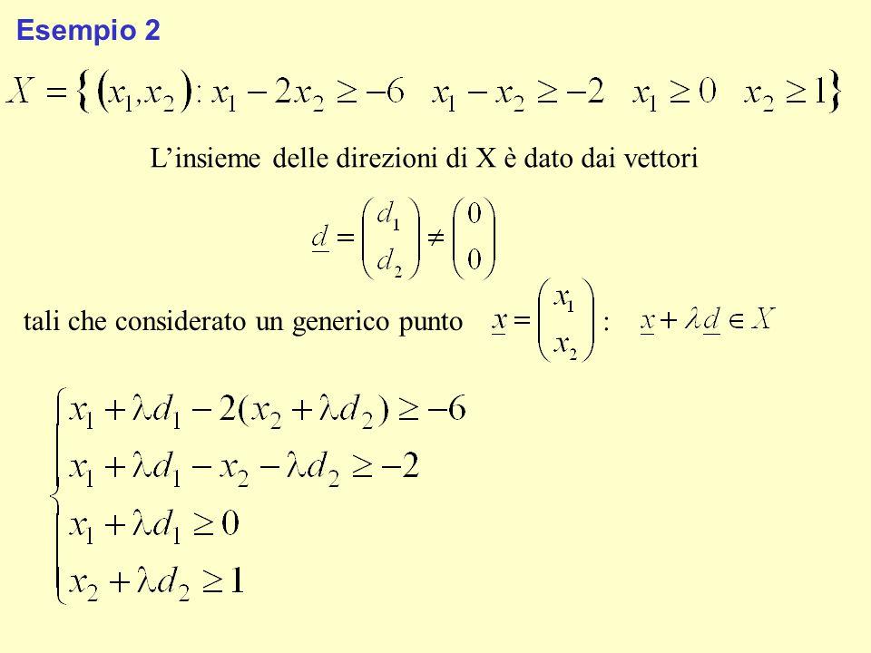 L'insieme delle direzioni di X è dato dai vettori