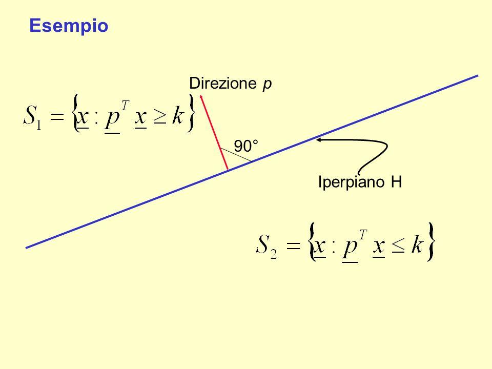 Esempio Direzione p 90° Iperpiano H