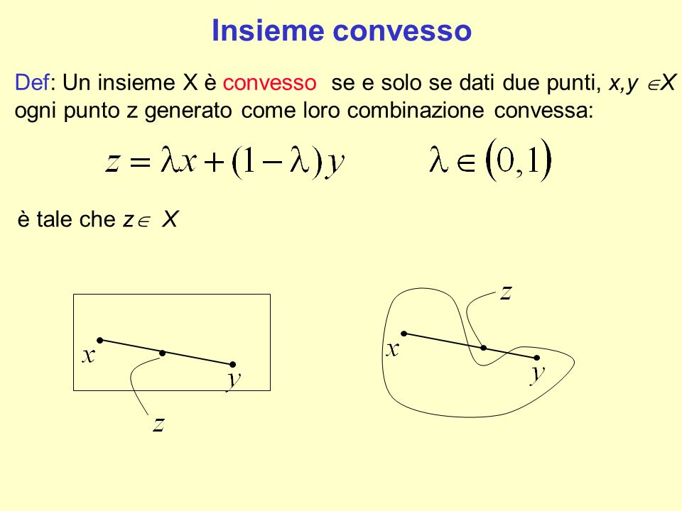 Insieme convesso Def: Un insieme X è convesso se e solo se dati due punti, x,y X ogni punto z generato come loro combinazione convessa: