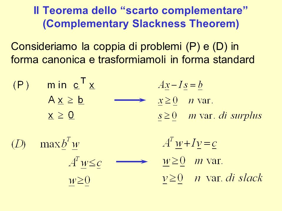Il Teorema dello scarto complementare (Complementary Slackness Theorem)