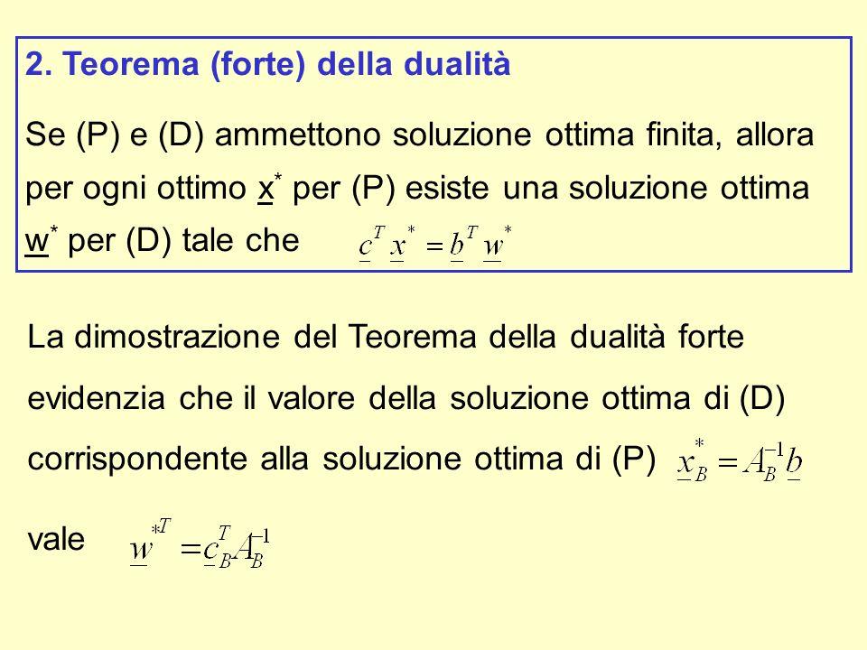 2. Teorema (forte) della dualità