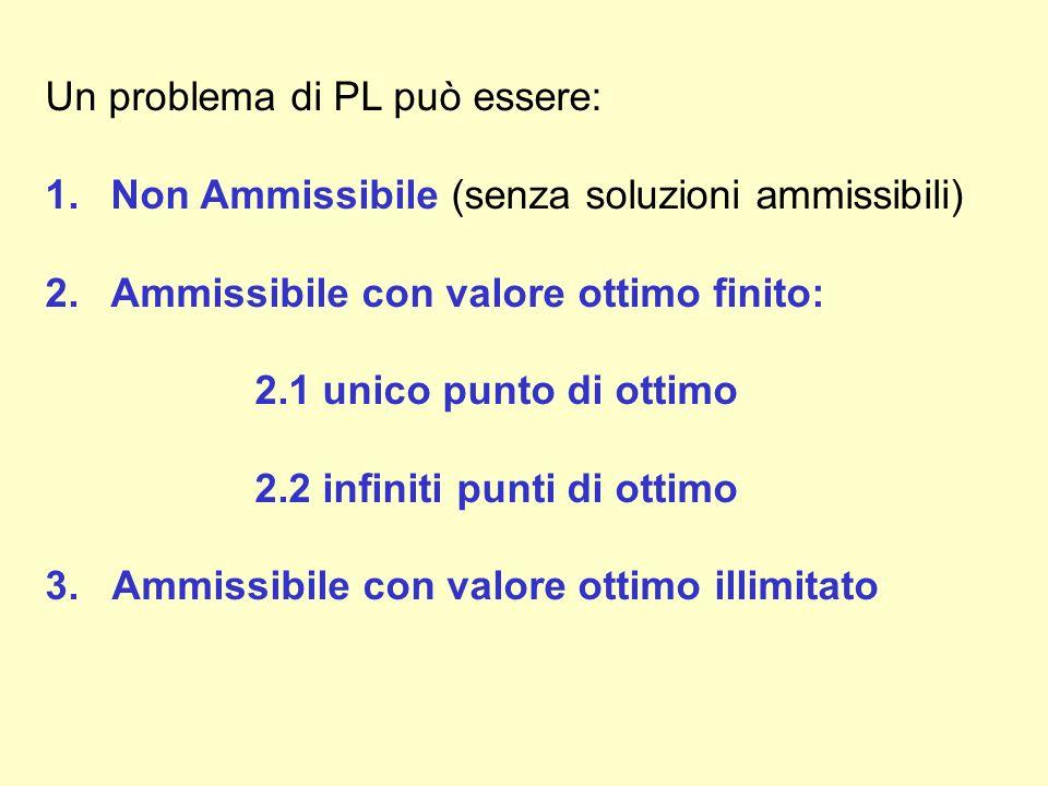 Un problema di PL può essere: