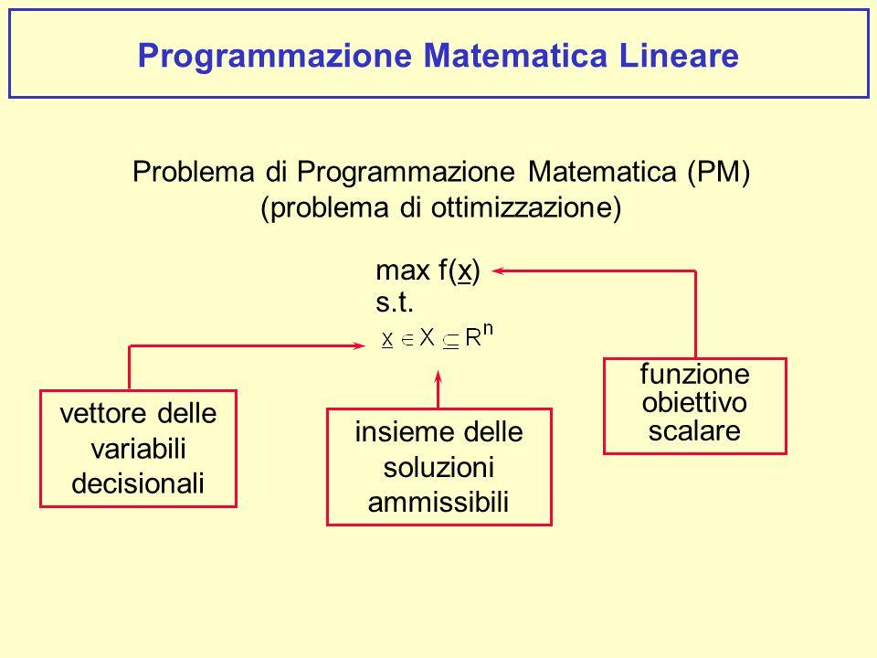 Programmazione Matematica Lineare
