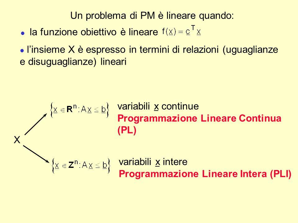 Un problema di PM è lineare quando: