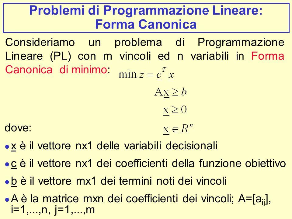 Problemi di Programmazione Lineare: