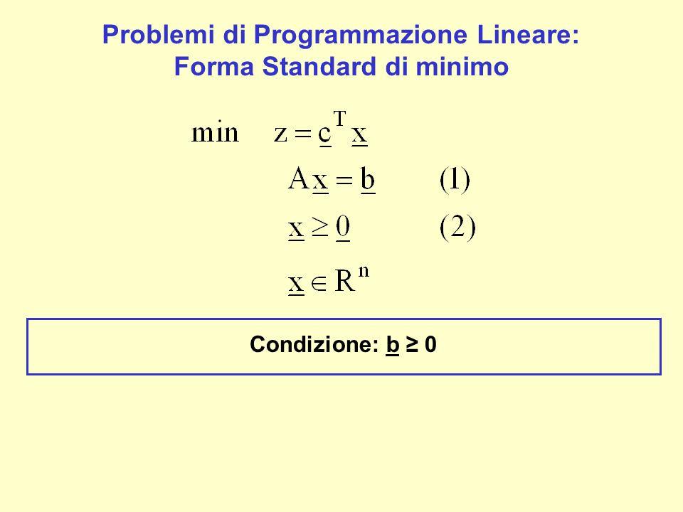 Problemi di Programmazione Lineare: Forma Standard di minimo