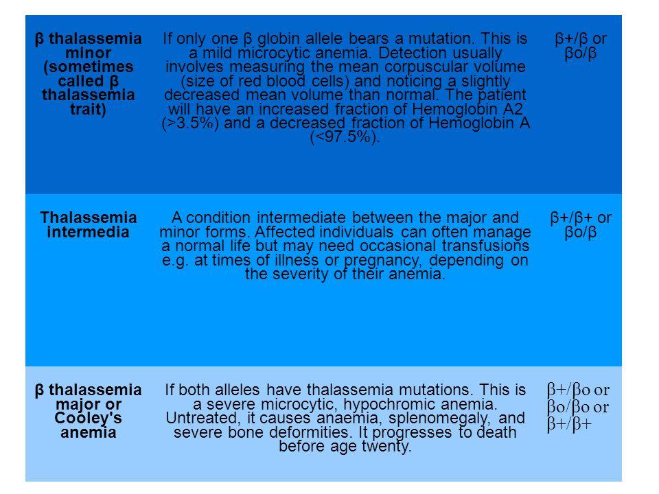 β thalassemia minor (sometimes called β thalassemia trait)